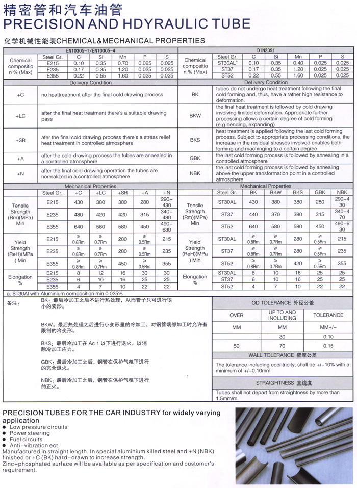 Precision Tubes For Car Industry Precision Steel Tube _Page:2
