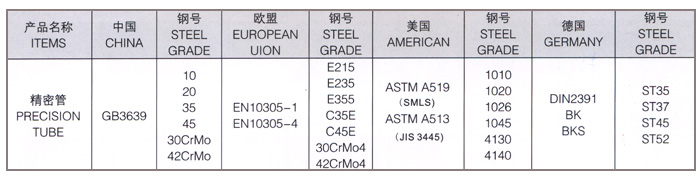 Precision Tubes For Car Industry Precision Steel Tube _Page:3